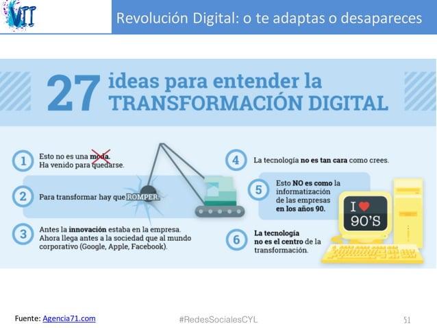 RevoluciónDigital:oteadaptasodesapareces #RedesSocialesCYL 51Fuente:Agencia71.com