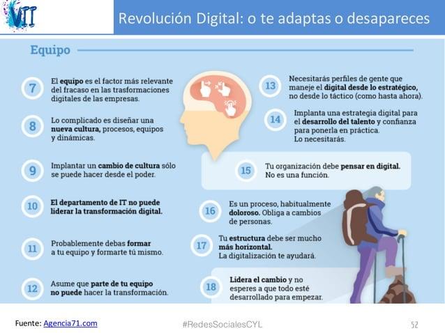 RevoluciónDigital:oteadaptasodesapareces #RedesSocialesCYL 52Fuente:Agencia71.com