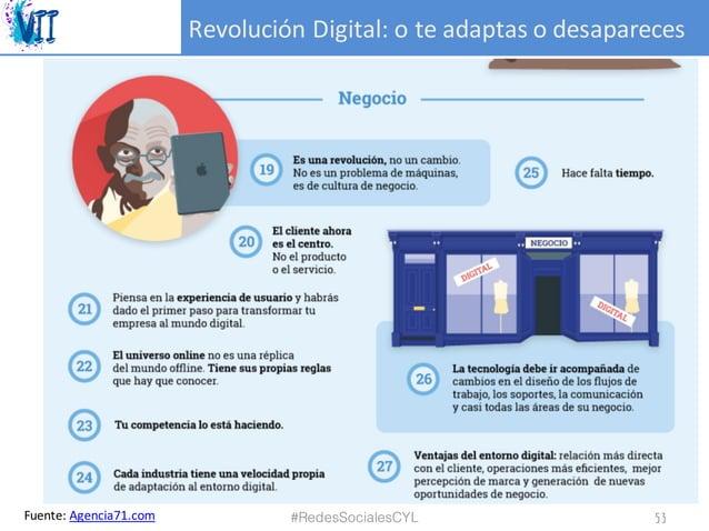 RevoluciónDigital:oteadaptasodesapareces #RedesSocialesCYL 53Fuente:Agencia71.com