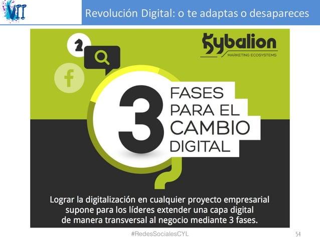 RevoluciónDigital:oteadaptasodesapareces #RedesSocialesCYL 54