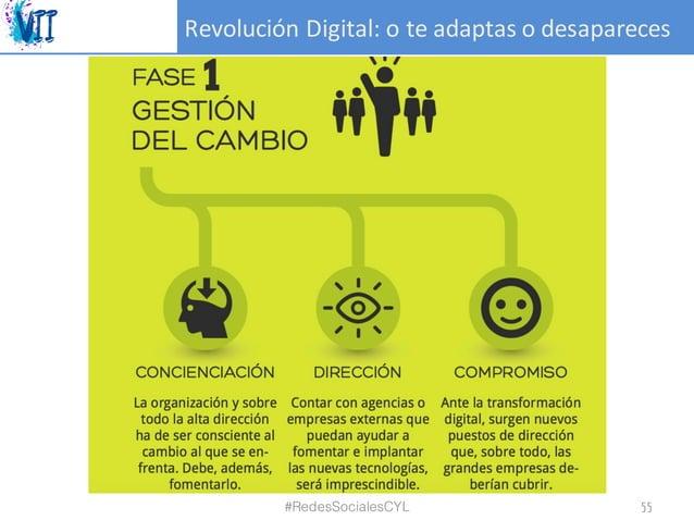RevoluciónDigital:oteadaptasodesapareces #RedesSocialesCYL 55