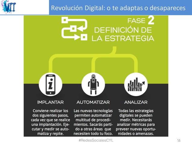 RevoluciónDigital:oteadaptasodesapareces #RedesSocialesCYL 56
