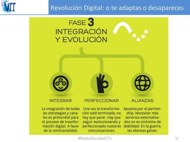 RevoluciónDigital:oteadaptasodesapareces #RedesSocialesCYL 57