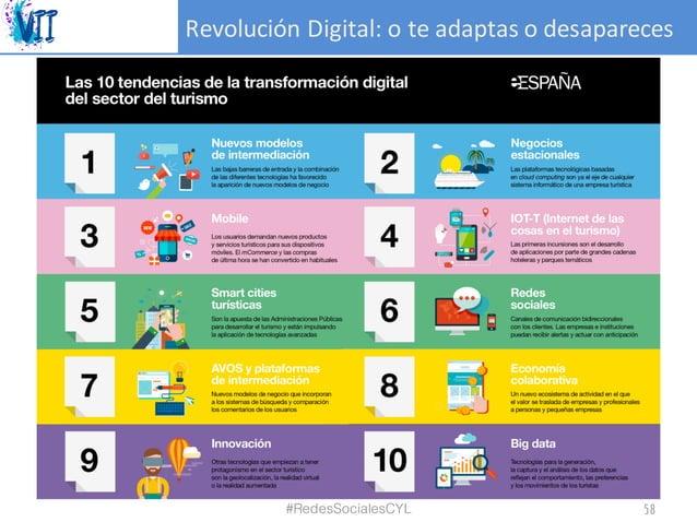 RevoluciónDigital:oteadaptasodesapareces #RedesSocialesCYL 58