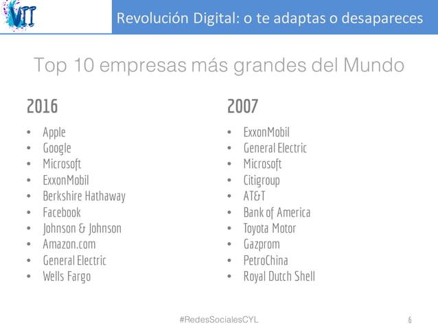 RevoluciónDigital:oteadaptasodesapareces Top 10 empresas más grandes del Mundo 2016 • Apple • Google • Microsoft • E...