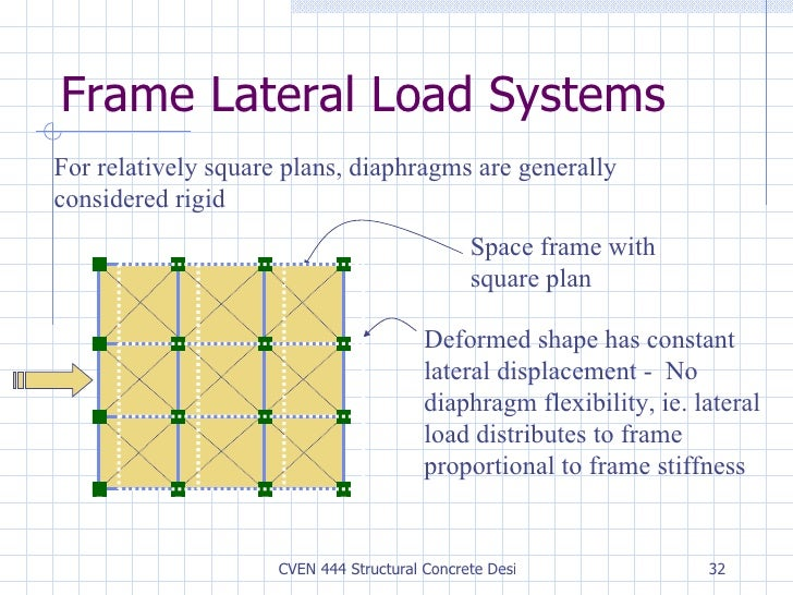 types of structural systems of buildings pdf