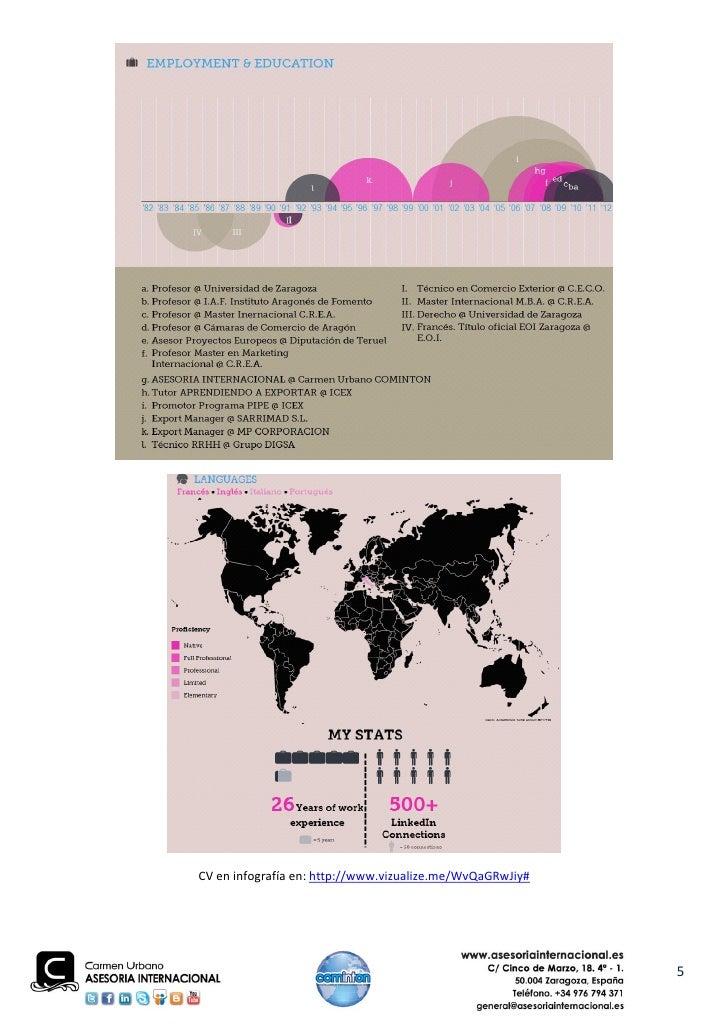 CV en infografía en: http://www.vizualize.me/WvQaGRwJiy#                                                           5