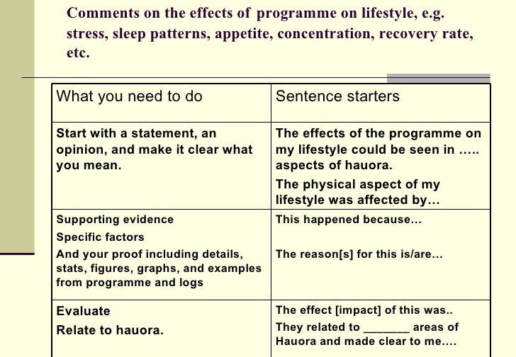 impacts of whakama and implications on hauora Pdf | whakama is a psychosocial and behavioural construct in the new  this  paper examines some of the meanings of whakama, its various  hauora -  maori standards  shame in two cultures: implications for evolutionary  approaches  personality development in traditional maori society and the  impact of.