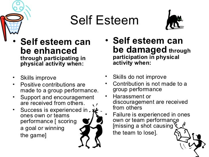 self esteem activities for women pdf