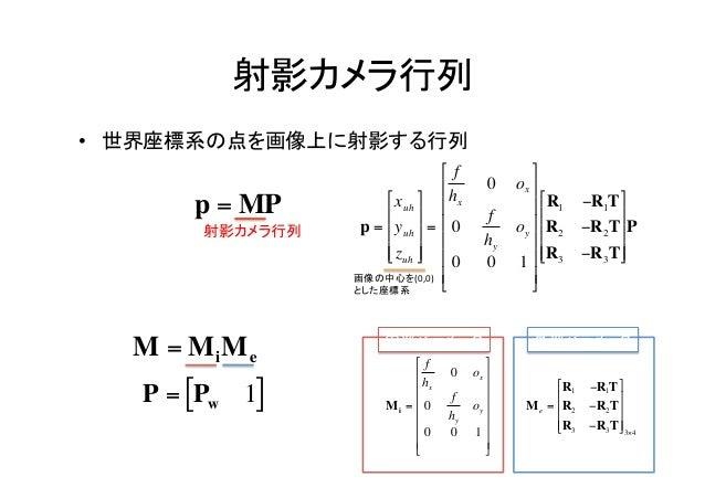 Cvim chapter4-5-ken_hide