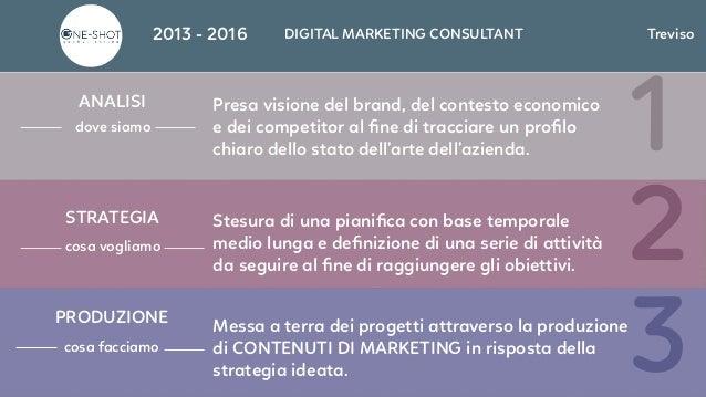 1 2 3 2013 - 2016 DIGITAL MARKETING CONSULTANT Treviso ANALISI dove siamo STRATEGIA cosa vogliamo PRODUZIONE cosa facciamo...