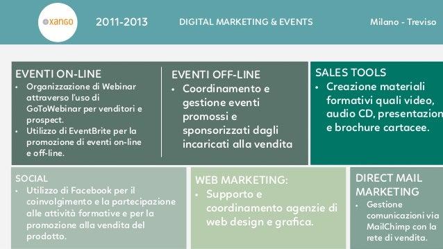 DIRECT MAIL MARKETING • Gestione comunicazioni via MailChimp con la rete di vendita. 2011-2013 DIGITAL MARKETING & EVENTS ...