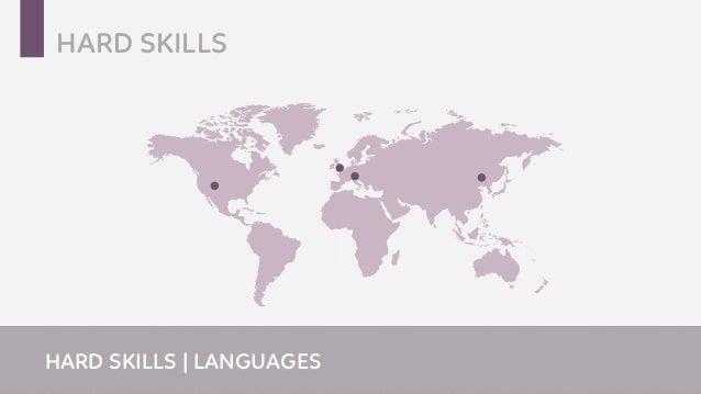 EVENTI   SOCIAL MEDIA MARKETING   CONTENT MARKETINGHARD SKILLS   LANGUAGES HARD SKILLS