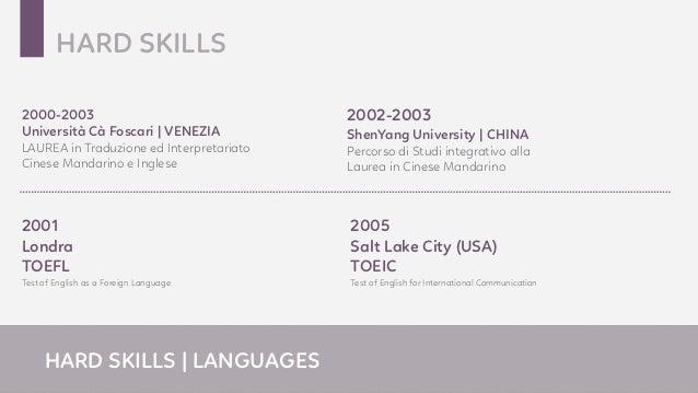 2000-2003 Università Cà Foscari   VENEZIA LAUREA in Traduzione ed Interpretariato Cinese Mandarino e Inglese 2002-2003 She...