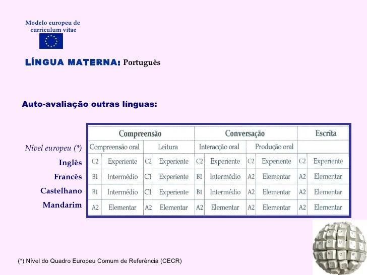 curriculum vitae linguas