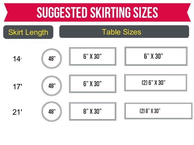 table skirting size chart