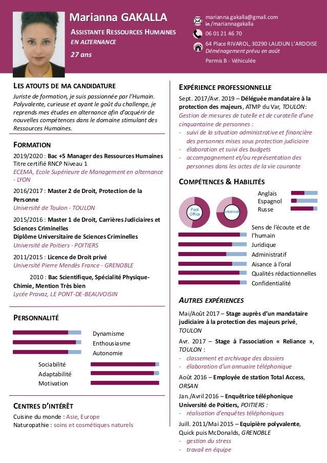 CV Marianna GAKALLA Assistante RH