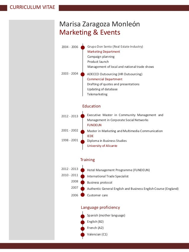 Cv marisa zaragoza english - French intellectual property office ...