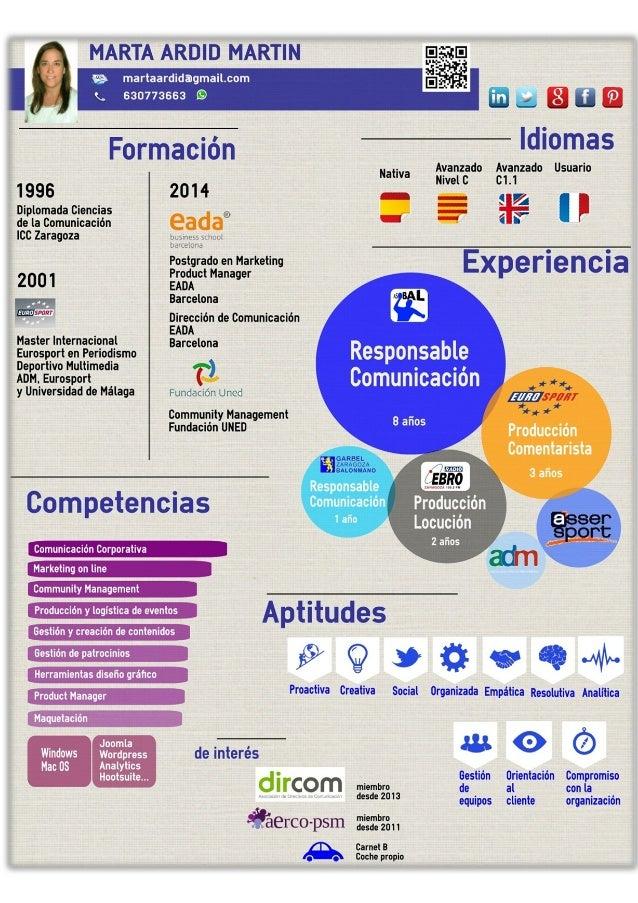 Cv Marta Ardid Martin Comunicacion Corporativa Marketing Social Me