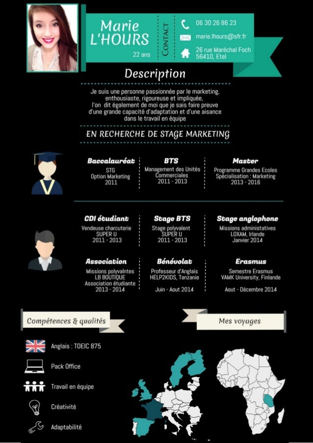 cv stage marketing