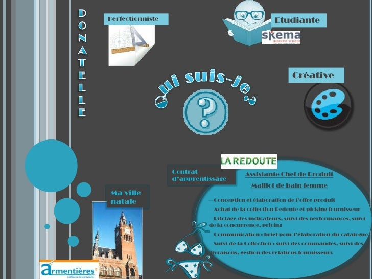 Assistante Chef de Produit<br />Maillot de bain femme <br /><ul><li>- Conception et élaboration de l'offre produit