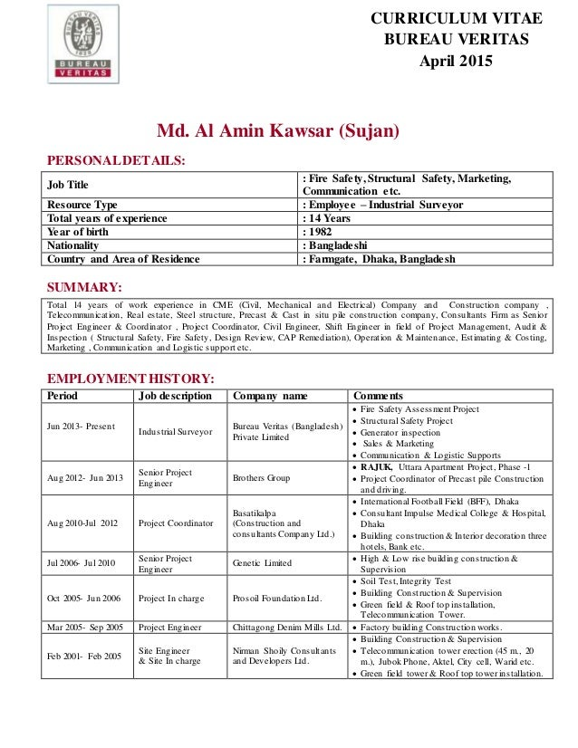 Md Al Amin Kawsar Sujan