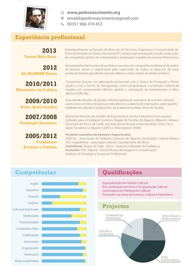 Cv pedro nascimento2013(lowres)