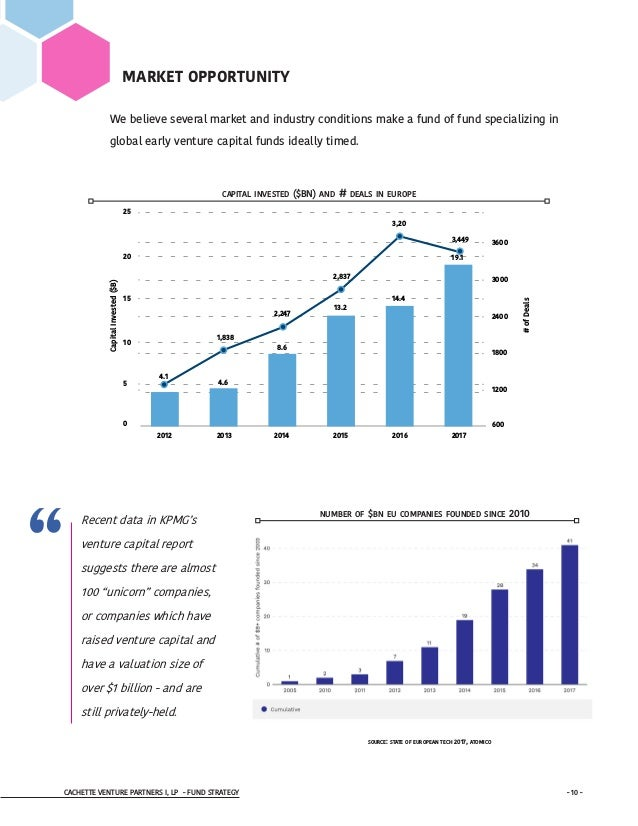 CACHETTE VENTURE PARTNERS I, LP - FUND STRATEGY - 10 - MARKET OPPORTUNITY We believe several market and industry condition...