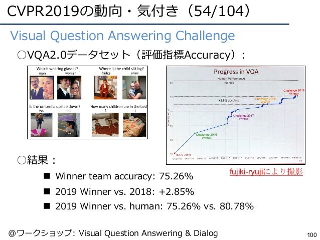 CVPR2019の動向・気付き(54/104) 100 ●Visual Question Answering Challenge ○VQA2.0データセット(評価指標Accuracy): ○結果: ■ Winner team accuracy:...