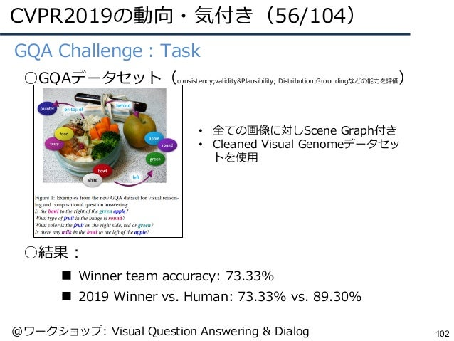 CVPR2019の動向・気付き(56/104) 102 ●GQA Challenge:Task ○GQAデータセット(consistency;validity&Plausibility; Distribution;Groundingなどの能⼒を...