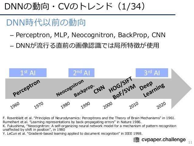 DNNの動向・CVのトレンド(1/34) 11 • DNN時代以前の動向 – Perceptron, MLP, Neocognitron, BackProp, CNN – DNNが流⾏る直前の画像認識では局所特徴が使⽤ 1st AI 2nd A...