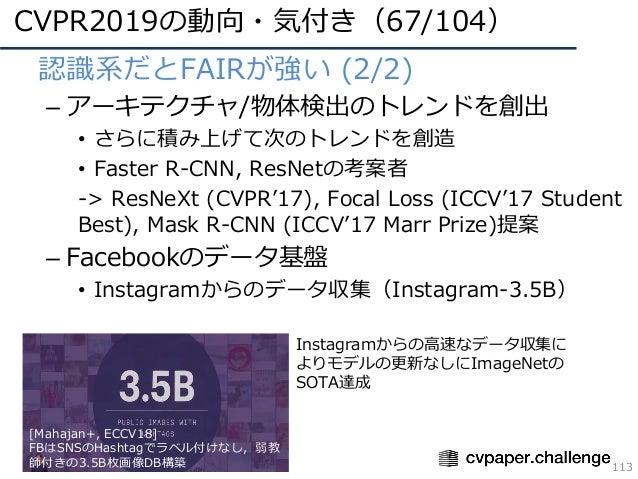 CVPR2019の動向・気付き(67/104) 113 • 認識系だとFAIRが強い (2/2) – アーキテクチャ/物体検出のトレンドを創出 • さらに積み上げて次のトレンドを創造 • Faster R-CNN, ResNetの考案者 -> ...