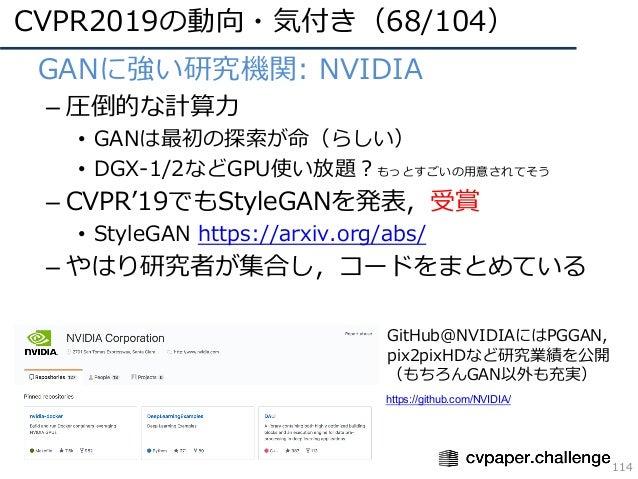 CVPR2019の動向・気付き(68/104) 114 • GANに強い研究機関: NVIDIA – 圧倒的な計算⼒ • GANは最初の探索が命(らしい) • DGX-1/2などGPU使い放題?もっとすごいの⽤意されてそう – CVPR'19で...