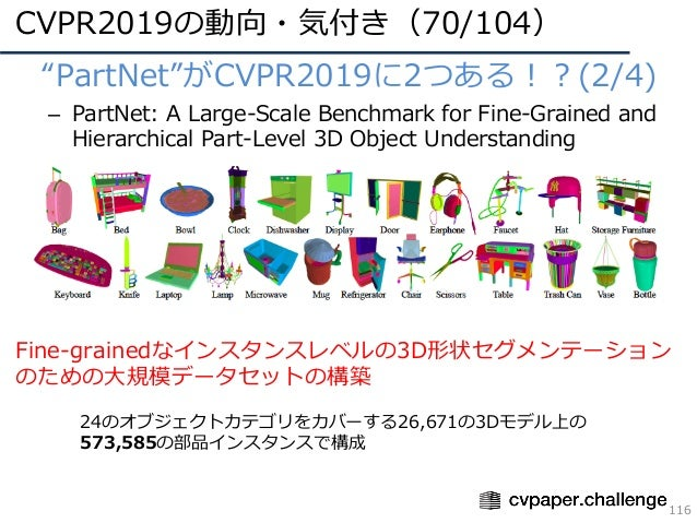"""CVPR2019の動向・気付き(70/104) 116 • """"PartNet""""がCVPR2019に2つある!?(2/4) – PartNet: A Large-Scale Benchmark for Fine-Grained and Hiera..."""