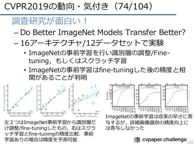 CVPR2019の動向・気付き(74/104) 120 • 調査研究が⾯⽩い! – Do Better ImageNet Models Transfer Better? – 16アーキテクチャ/12データセットで実験 • ImageNetの事前...