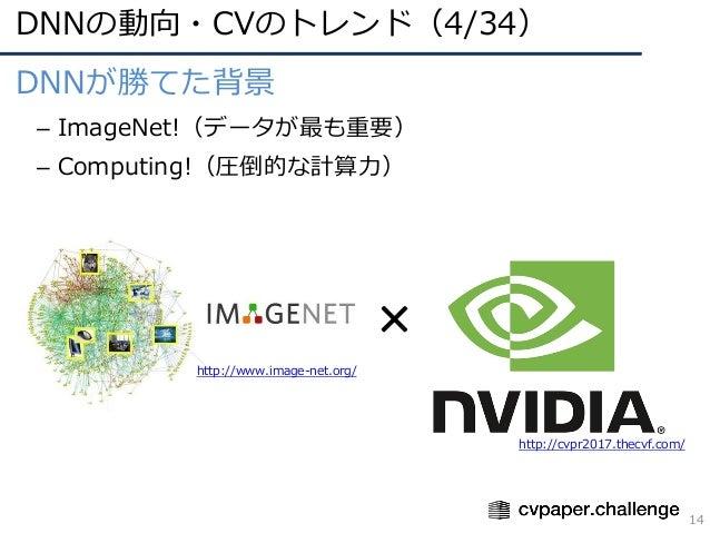 DNNの動向・CVのトレンド(4/34) 14 DNNが勝てた背景 – ImageNet!(データが最も重要) – Computing!(圧倒的な計算⼒) http://www.image-net.org/ http://cvpr2017.th...
