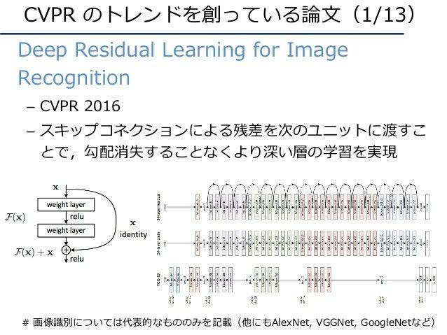 CVPR のトレンドを創っている論⽂(1/13) • Deep Residual Learning for Image Recognition – CVPR 2016 – スキップコネクションによる残差を次のユニットに渡すこ とで,勾配消失する...