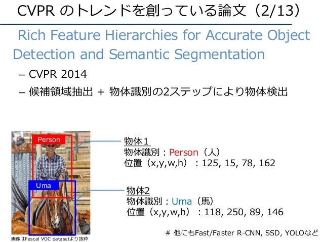 • Rich Feature Hierarchies for Accurate Object Detection and Semantic Segmentation – CVPR 2014 – 候補領域抽出 + 物体識別の2ステップにより物体検...