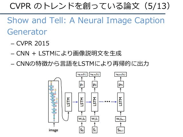 • Show and Tell: A Neural Image Caption Generator – CVPR 2015 – CNN + LSTMにより画像説明⽂を⽣成 – CNNの特徴から⾔語をLSTMにより再帰的に出⼒ CVPR のトレン...