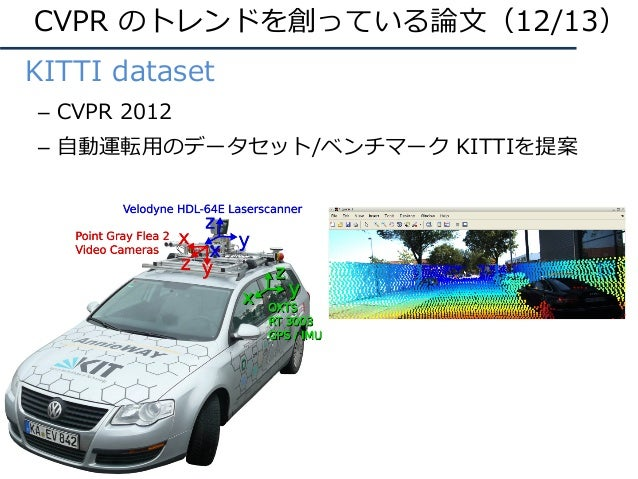 • KITTI dataset – CVPR 2012 – ⾃動運転⽤のデータセット/ベンチマーク KITTIを提案 CVPR のトレンドを創っている論⽂(12/13)