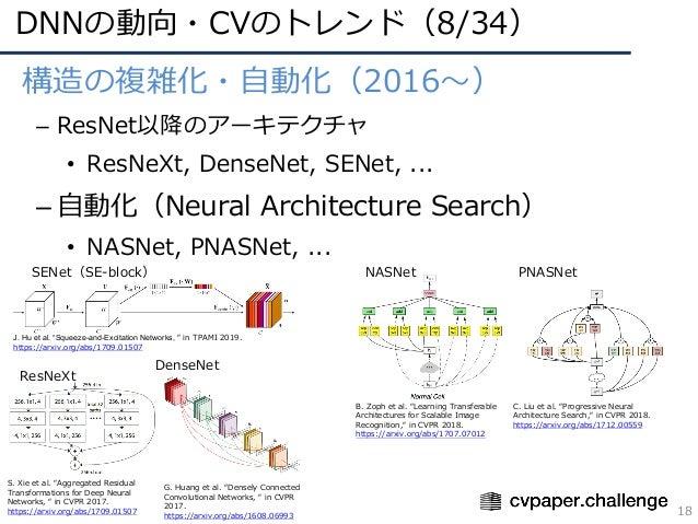 DNNの動向・CVのトレンド(8/34) 18 • 構造の複雑化・⾃動化(2016〜) – ResNet以降のアーキテクチャ • ResNeXt, DenseNet, SENet, ... – ⾃動化(Neural Architecture S...