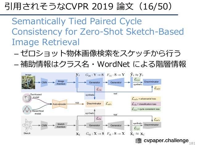 引⽤されそうなCVPR 2019 論⽂(16/50) 181 • Semantically Tied Paired Cycle Consistency for Zero-Shot Sketch-Based Image Retrieval – ゼ...