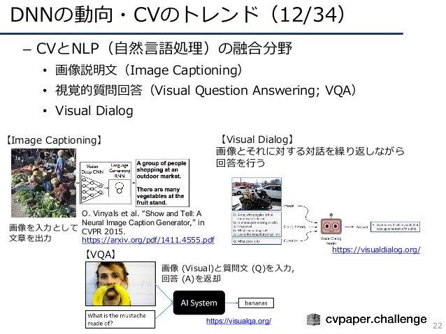 DNNの動向・CVのトレンド(12/34) 22 – CVとNLP(⾃然⾔語処理)の融合分野 • 画像説明⽂(Image Captioning) • 視覚的質問回答(Visual Question Answering; VQA) • Visua...