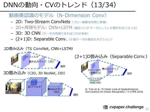 DNNの動向・CVのトレンド(13/34) 23 • 動画像認識のモデル(N-Dimension Conv) – 2D: Two-Stream ConvNets(フロー画像を同時に準備) – 2D+再帰モデル: CNN+LSTM(最近ベンチマー...