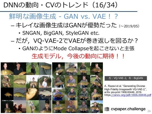 DNNの動向・CVのトレンド(16/34) 26 • 鮮明な画像⽣成 - GAN vs. VAE!? – キレイな画像⽣成はGANが優勢だった(〜2019/05) • SNGAN, BigGAN, StyleGAN etc. – だが,VQ-V...