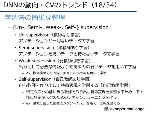 DNNの動向・CVのトレンド(18/34) • 学習法の簡単な整理 – {Un-, Semi-, Weak-, Self-} supervision • Un-supervision(教師なし学習) アノテーションが⼀切ないデータで学習 • S...