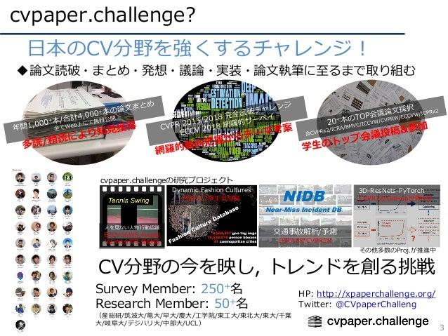cvpaper.challenge? 3 • ⽇本のCV分野を強くするチャレンジ! ◆論⽂読破・まとめ・発想・議論・実装・論⽂執筆に⾄るまで取り組む Survey Member: 250+名 Research Member: 50+名 (産総研...