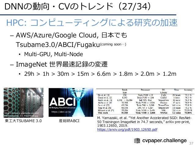 DNNの動向・CVのトレンド(27/34) 37 • HPC: コンピューティングによる研究の加速 – AWS/Azure/Google Cloud, ⽇本でも Tsubame3.0/ABCI/Fugaku(coming soon…) • Mu...