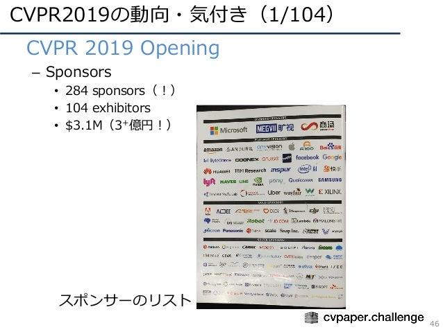 CVPR2019の動向・気付き(1/104) 46 • CVPR 2019 Opening – Sponsors • 284 sponsors(!) • 104 exhibitors • $3.1M(3+億円!) スポンサーのリスト