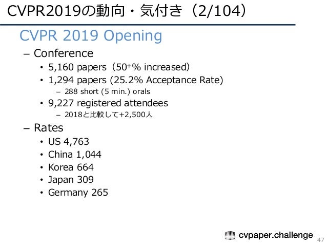 CVPR2019の動向・気付き(2/104) 47 • CVPR 2019 Opening – Conference • 5,160 papers(50+% increased) • 1,294 papers (25.2% Acceptance...